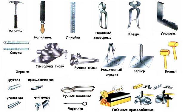 инструменты для ручной обработки металла