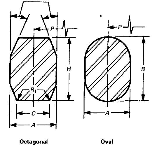 Металлические прокладки asme чертеж