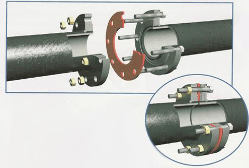 фланцевое соединение схема